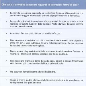 Interazioni_farmaco_cibo_01